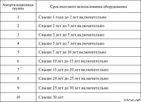 Теплообменник окоф амортизационная группа теплообменник на котел ферроли купить в самаре