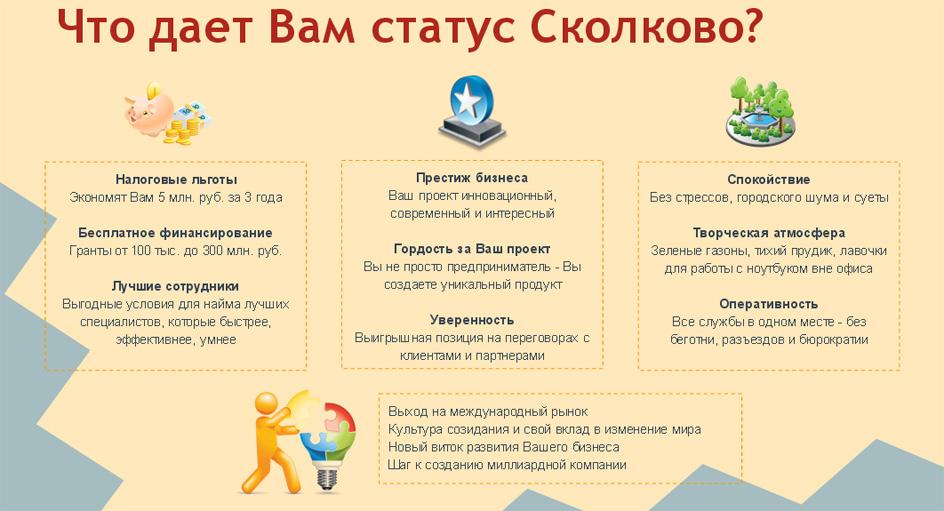 Участник Сколково – льготы, налоги и НДС