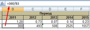 Период оборачиваемости дебиторской задолженности формула