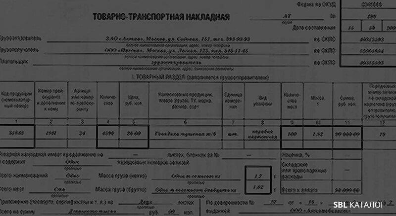 Документы для перевозки грузов какие документы нужны